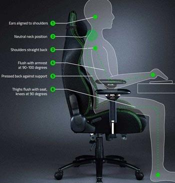 sedia da gaming ergonomica guida
